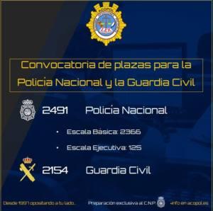 Convocatoria Policía Nacional 2.491 nuevas plazas