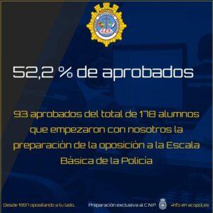 Aprobados Acopol oposición policía