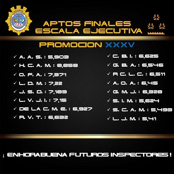 Un total de 16 alumnos de ACOPOL aprueban la oposición a Escala Ejecutiva de la Policía Nacional, ACOPOL