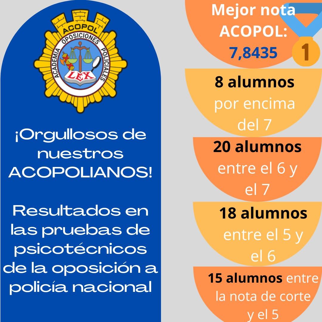 Psicotécnicos oposición policía nacional